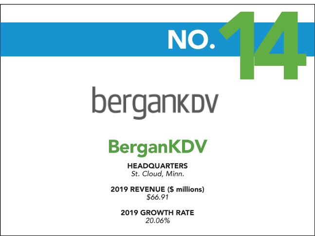 2020 Fastest Growing - 14 - BerganKDV