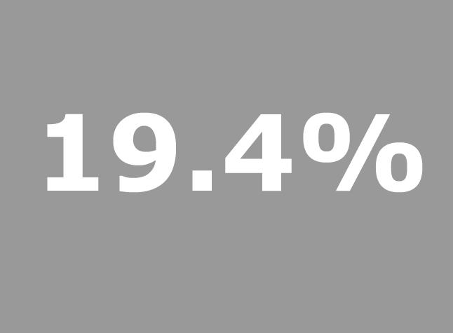 BIC 11012016 19.4%