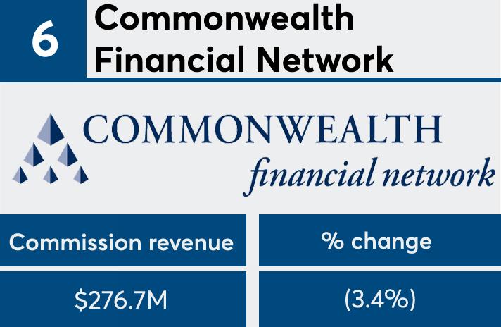 FP50 2017 Commonwealth