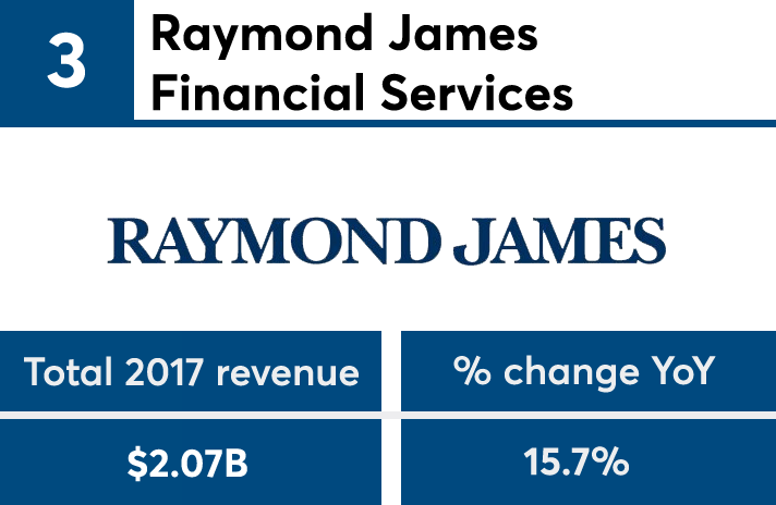 FP502018_revenue_No3 copy.png