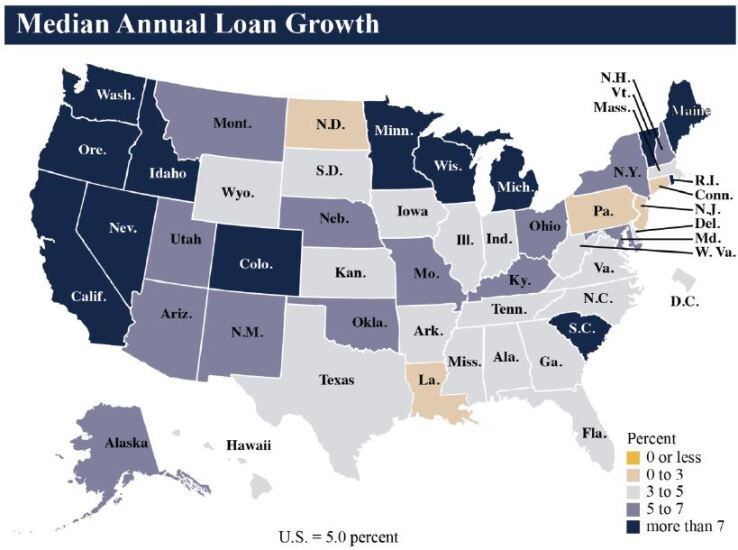 NCUA median annual loan growth Q4 2017 - CUJ 032218.JPG