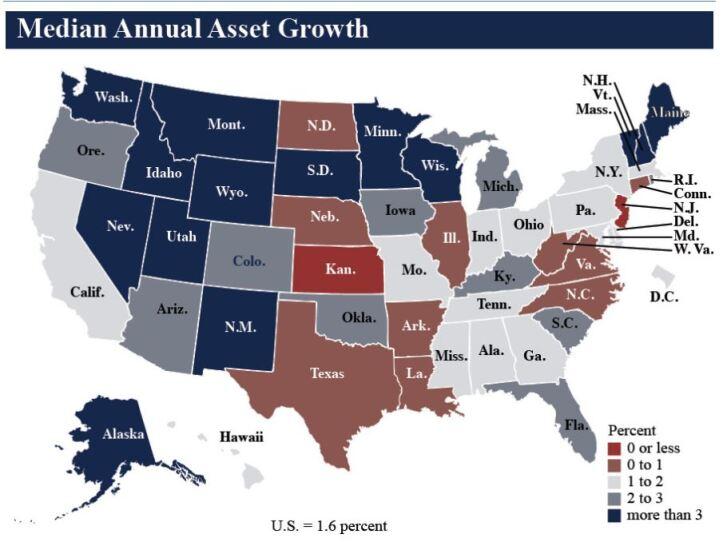 NCUA median annual asset growth Q1 2019 - CUJ 061419.JPG