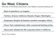 Overview of Citizens Financial Group's Western U.S. unit