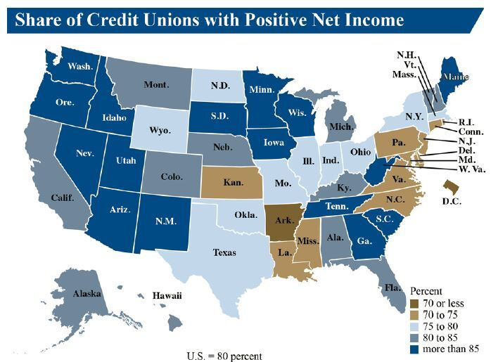 NCUA net positive income Q2 2017 - CUJ 101717.JPG