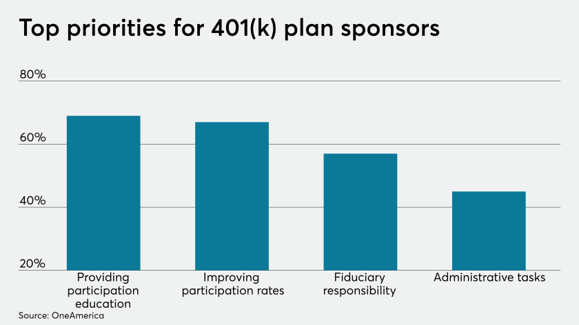 Retirement.PlanSponsor.Priorities.4point.0.NEW.8.12.19.png