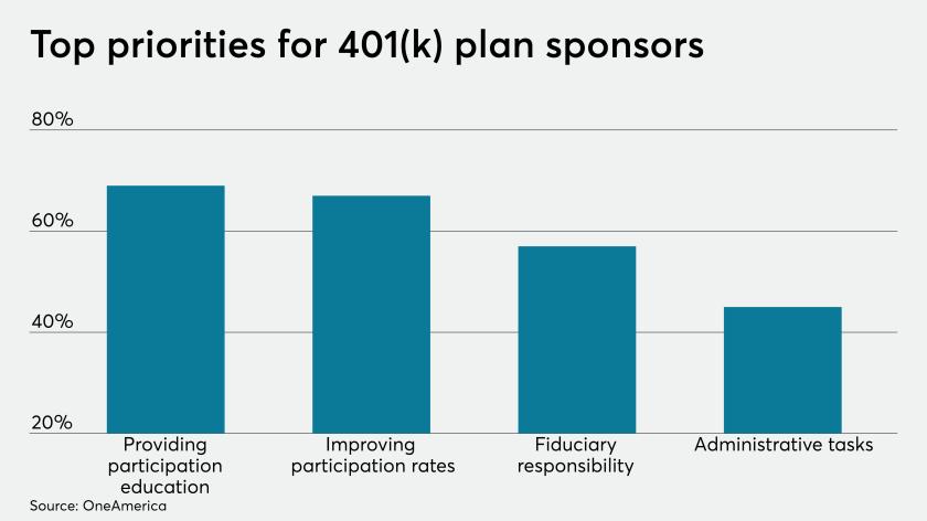Retirement.PlanSponsor.Priorities.4point.0.NEW.8.12.19.png