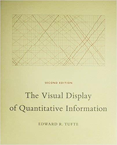 Tufte -- Visual Display of Quantitative Information book cover