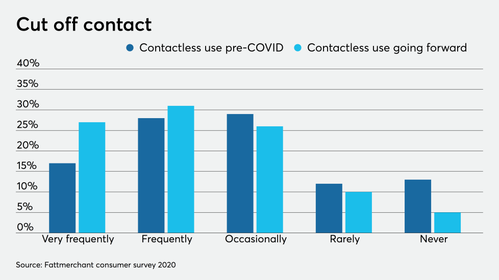 AB-070120-contactless.png