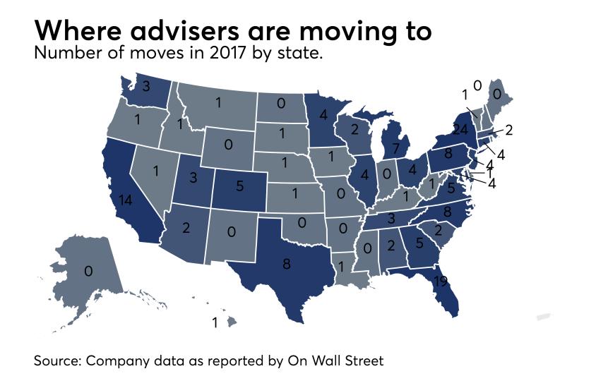 Adviser-Recruitment-1H2017-Location-States