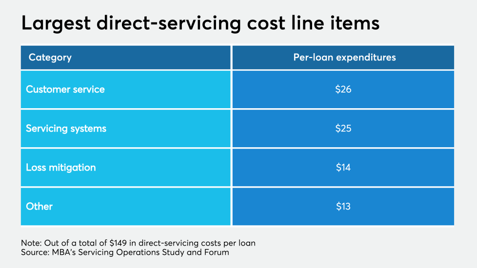 NMN022820-Costs.png