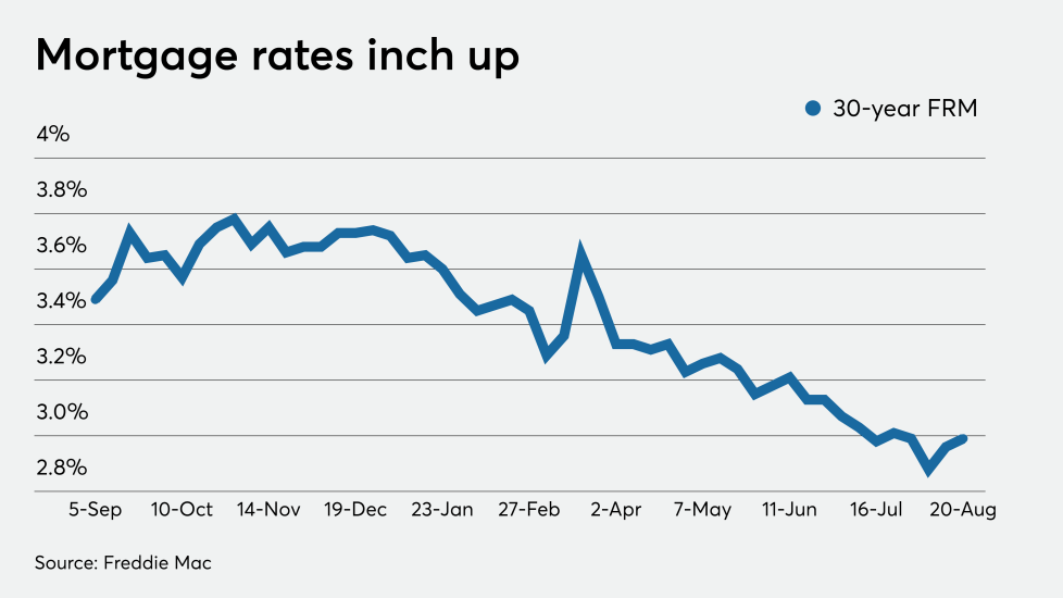 NMN082020-Rates.png