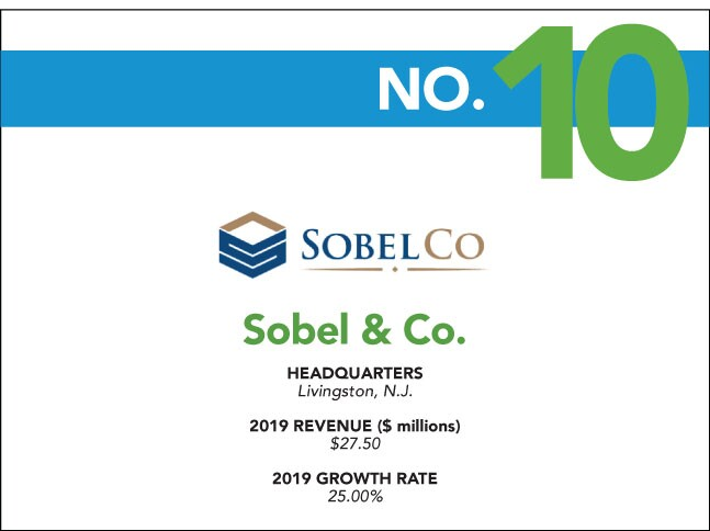 2020 Fastest Growing - 10 - Sobel