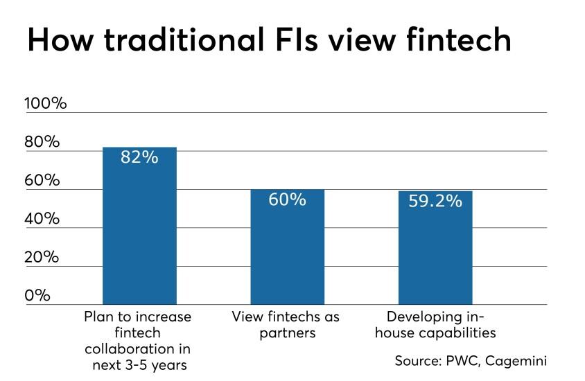 Fintech partnership stats - CUJ 083019 (1).jpeg