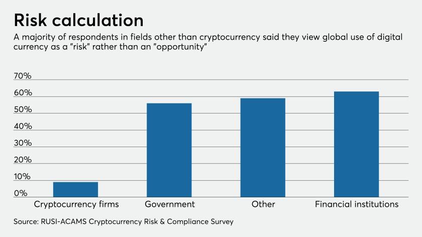 bitcoin tirdzniecba usaa forex palīgs vai darbojas bināro opciju roboti