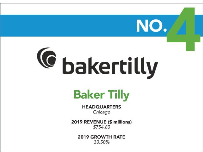 2020 Fastest Growing - 4 - Baker Tilly