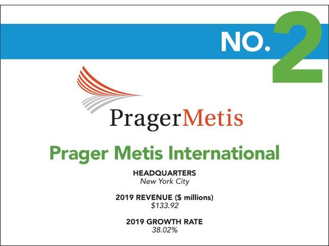 2020 Fastest Growing - 2 - Prager Metis