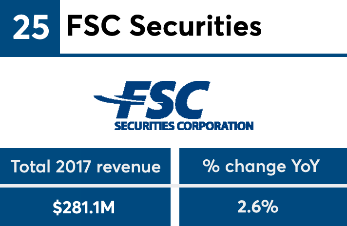 FP502018_revenue_No25 copy.png