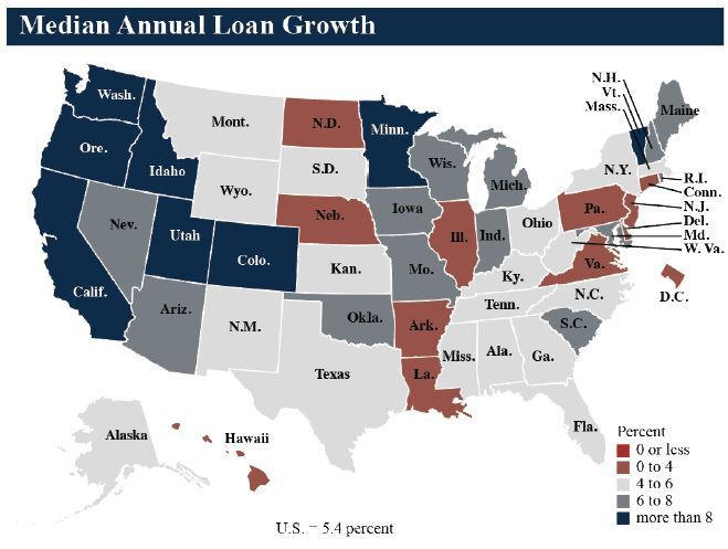 NCUA median annual loan growth Q2 2018 - CUJ 101118.JPG