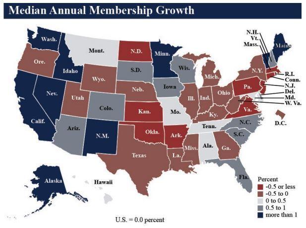NCUA Median Annual Membership Growth Q4 2019 - CUJ 032520.JPG