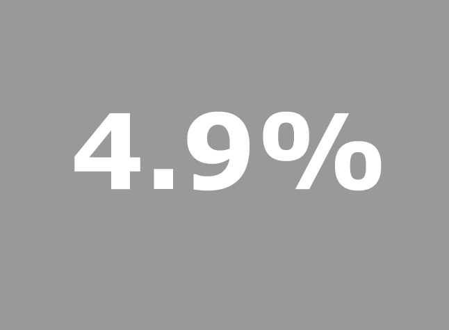 BIC 11012016 4.9%