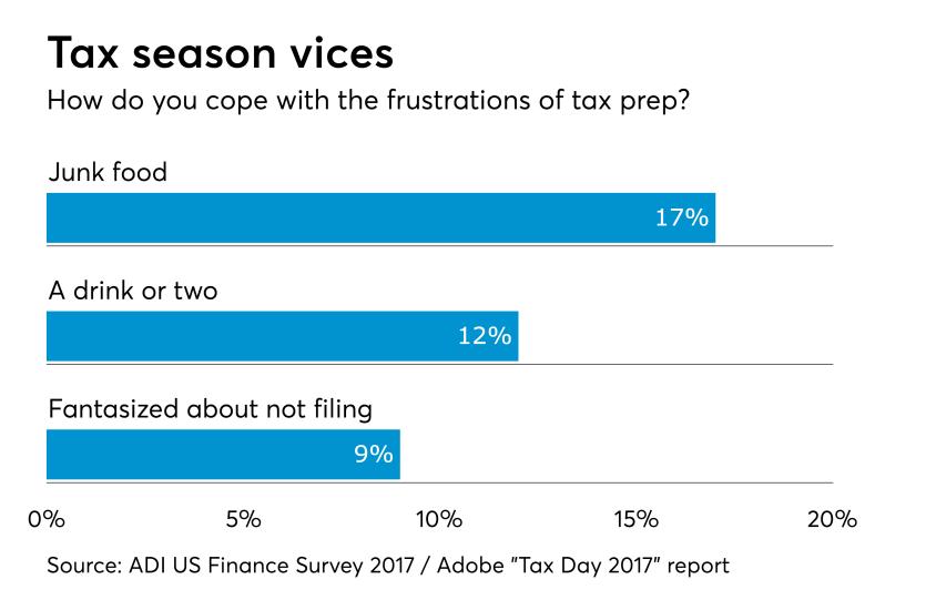 AT-041417-Tax Season vices