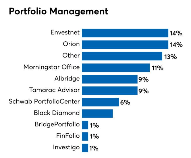 Portfolio-Management_online.png