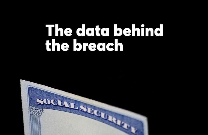 The data behind the breach