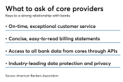 ABA principles for strong banker-core relationships
