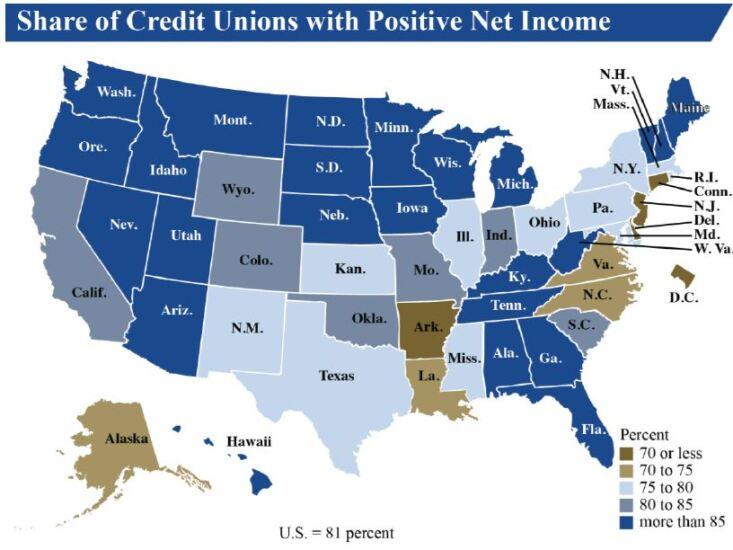NCUA CUs with positive net income Q3 2017 - CUJ 122817.JPG