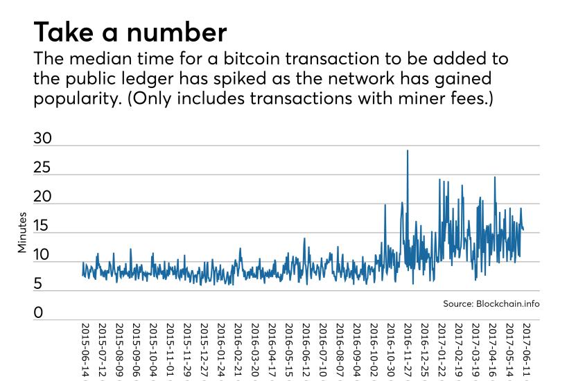 ab-061217-bitcoin.png