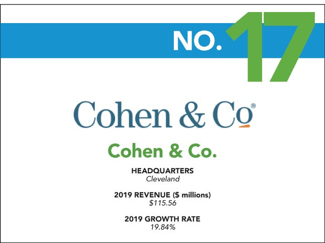 2020 Fastest Growing - 17 - Cohen