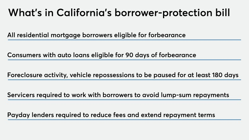What's in California's borrower-protection bill