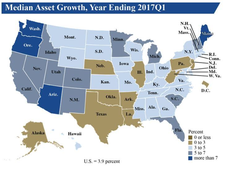NCUA Median Asset Growth Q1 2017 - CUJ 061217.JPG