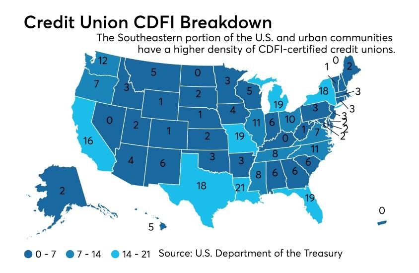 Credit Union CDFI Breakdown