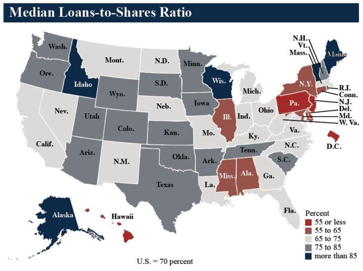 NCUA median loans-to-shares ratio Q4 2018 - CUJ 031819.JPG