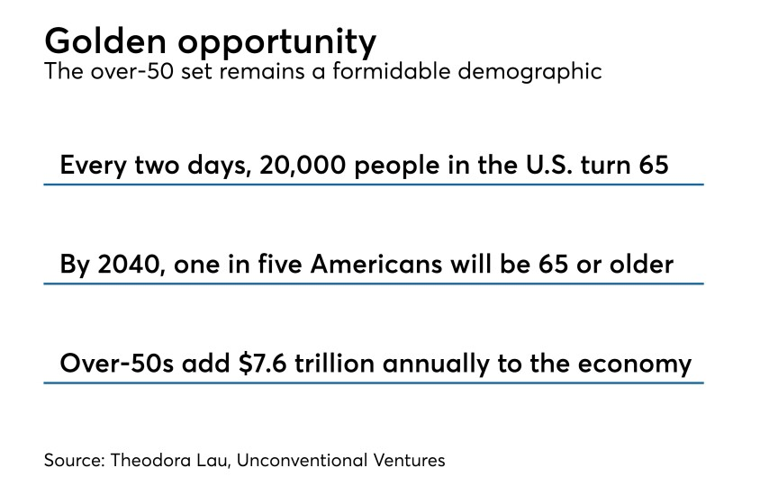 Statistics on over 50 baby boomer generation x population
