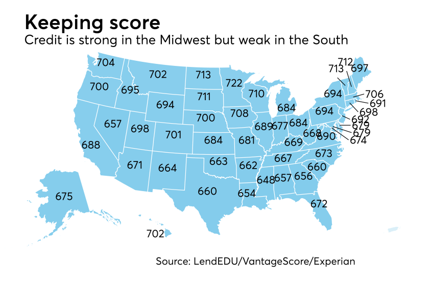 NMN102017-CreditScore.png