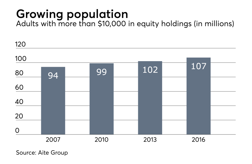 stock-holding-americans-IAG