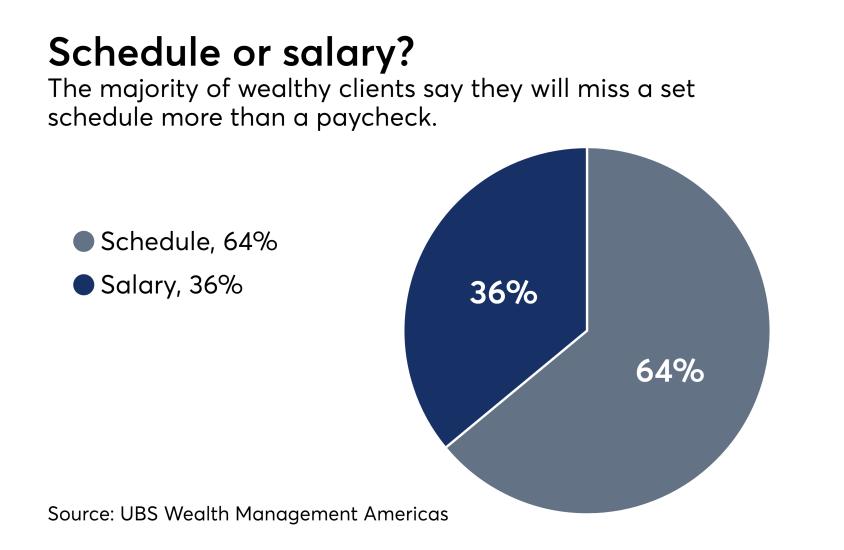 wealthy-retirement-schedule-salary-IAG