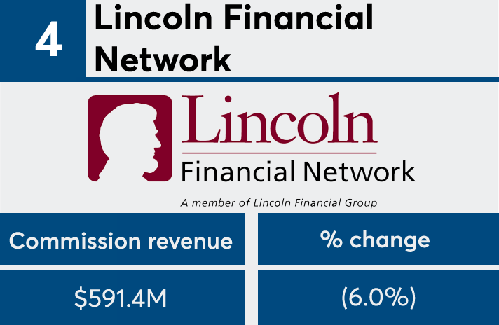FP50 2017 commission Lincoln