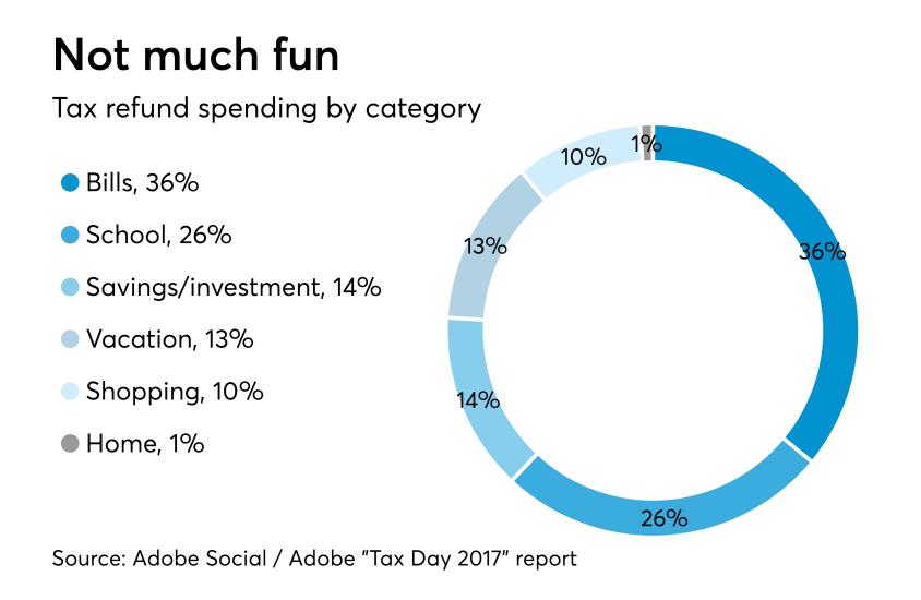 AT-041417-Refund spending