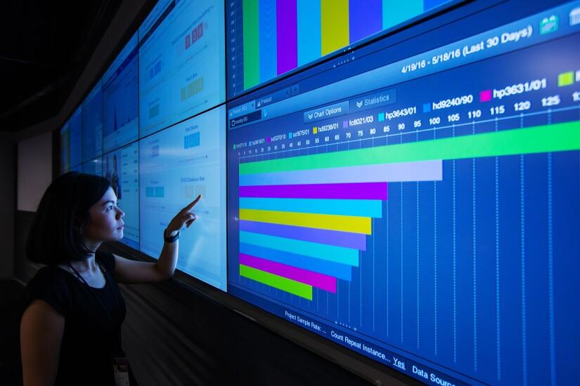 Analytics data graph bars by Bloomberg News