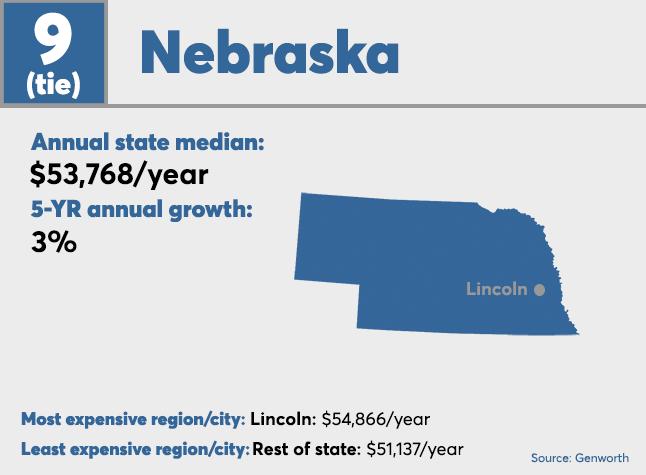 FP_6116_Nebraska