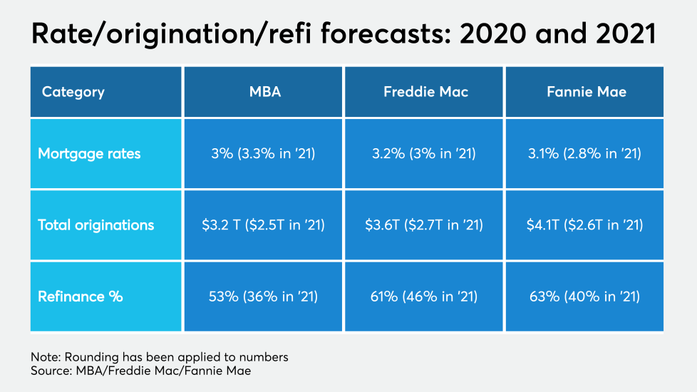 NMN110520-Forecasts.png