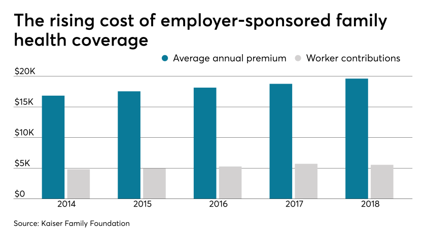 4.0 HealthcareCosts.7.30.19.png