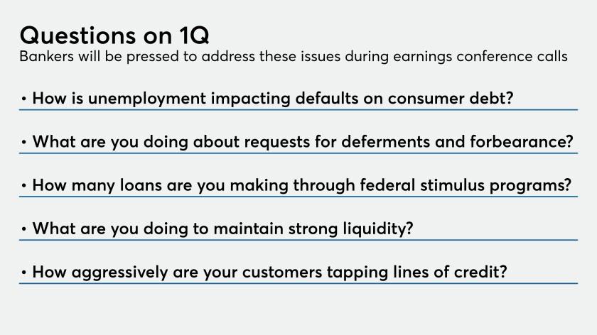 Questions about loans deferrals