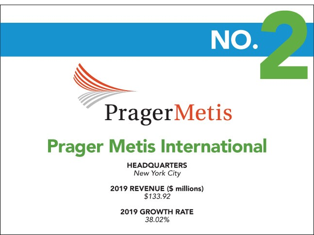 2020 Fastest Growing - 2 - Prager Metis