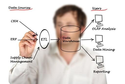 ETL-developer.jpg