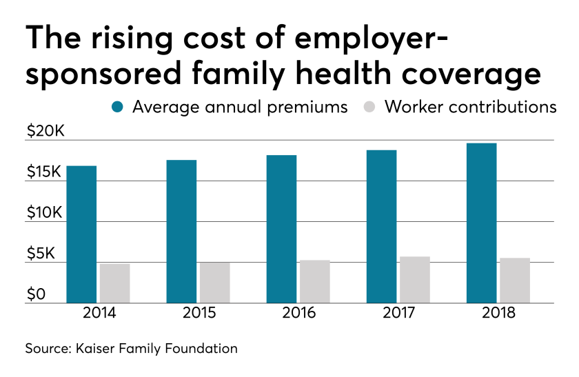 Healthcare.Costs.4.3.19.png