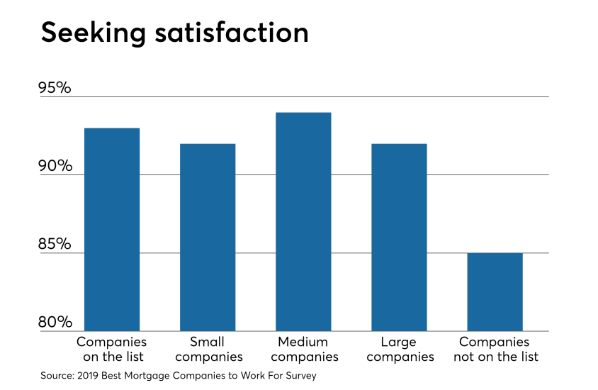 NMN010718-Best-Companies-Satisfaction